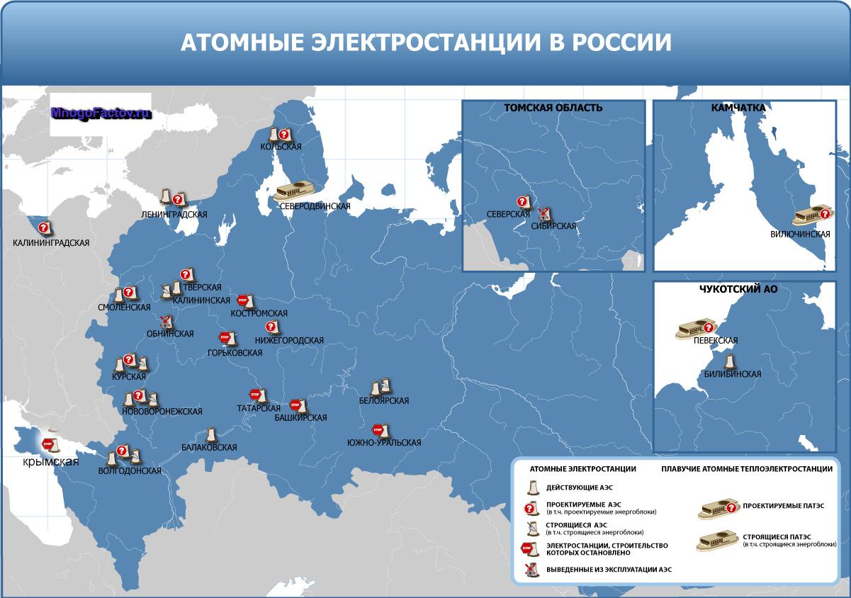 Карта АЭС России