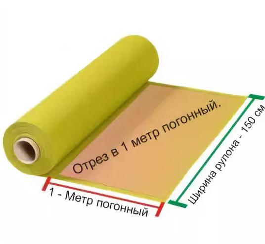 Вычисления по погонному метру